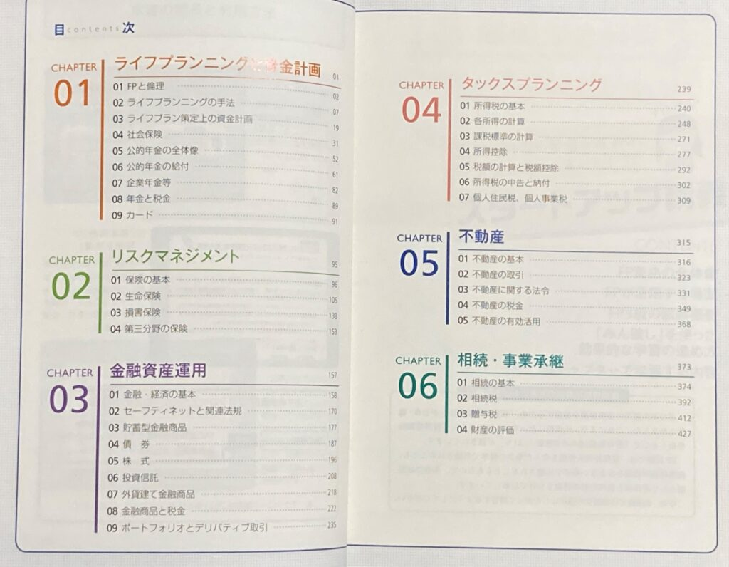 FP3級の教科書の目次